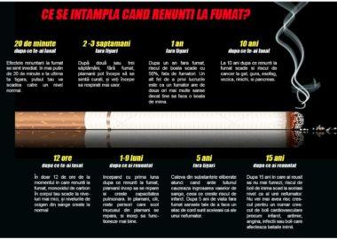 Motivele pentru care vapatul este mai sănătos decât fumatul